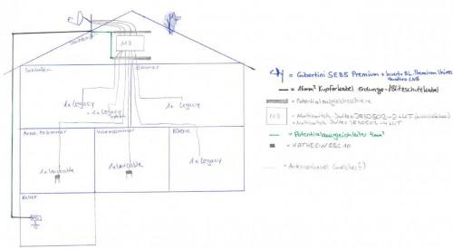 Planung Sat-Anlage Entwurf 1.JPG
