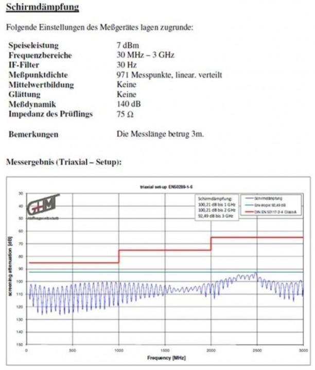Koaxkabel_Schirmdaempfung_Messprotokoll.JPG