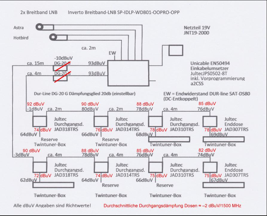 SAT_Umbau_slim5_06_korr.png