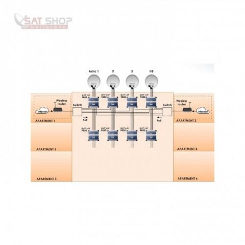 Johansson-9830-4x2-IP-Multischalter-8-Benutzer-pro-Ausgang-SatIP-Umsetzer_b7.jpg