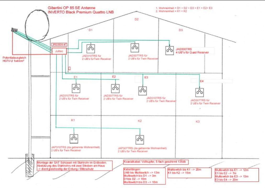 Hausverkabelung-Satanlage_JultecJRS0506-4T_Blitzschutz-Erdung.JPG