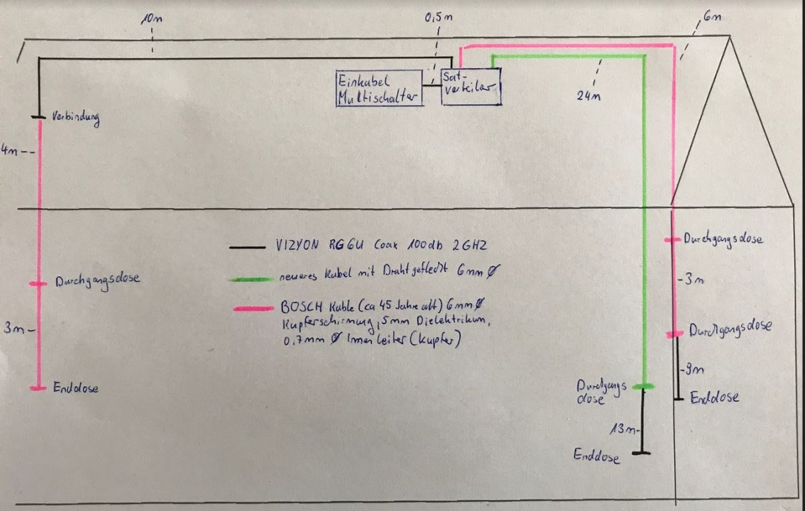 Koaxkabel-Verkabelung_Plan-Skizze.JPG