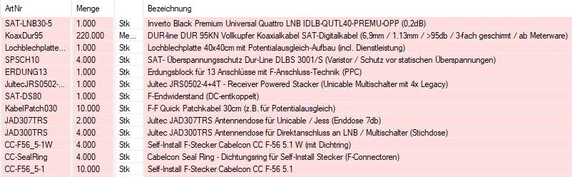 Bestellung_User_GelbesLicht.JPG