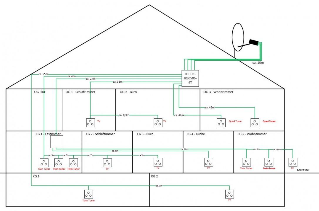 JultecJRS0506-4T_Breitband-LNB-Versorgung_Satanlage_Planung.JPG