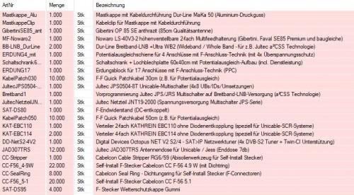 Bestellung User Joachim79