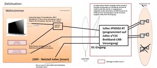 2-Satelliten-Breitband-LNB-Satanlage_Unicable_JESS-Jultec-JPS0502-8T.jpg