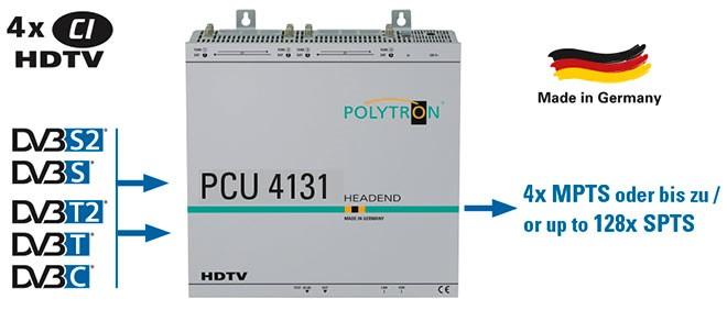Polytron_PCU4131_IPTV-Kopfstelle_IP-Streamer-DVB-S2-in-IP-Netzwerk.jpg
