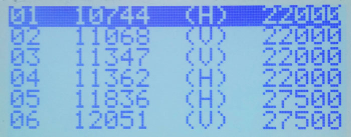 SF2300_Transponder_Astra19.jpg