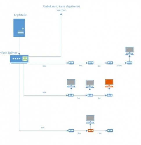 Statisches-Sat-Einkabelsystem-Verkabelung-Strang-Aufbau_Skizze.JPG