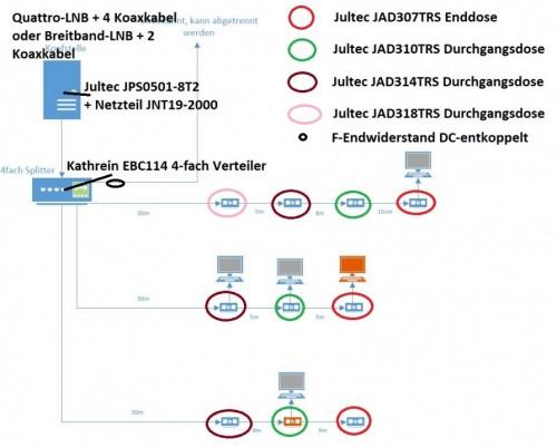 JultecJPS0501-8T2_4-fach-Verteiler_Kathrein_EBC114_Unicable-EN50494_Satanlagen-Aufbau_Demo1.jpg