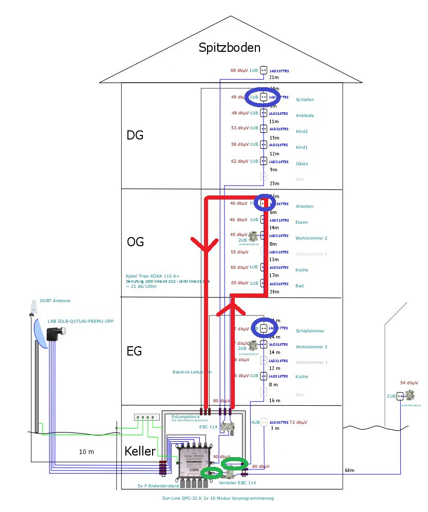 Dur_Line_DPC32K_Fehlplanung_Antennendosen_Verkabelung_etc.png