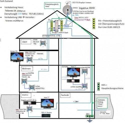 Einfamielienhaus SAT Verkabelung.jpg