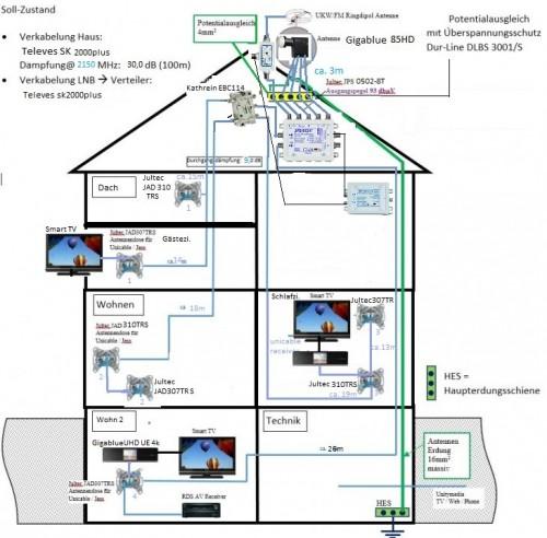 Einfamielienhaus SAT Verkabelung_neu.jpg