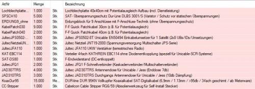 Bestellung_User_RS2.JPG