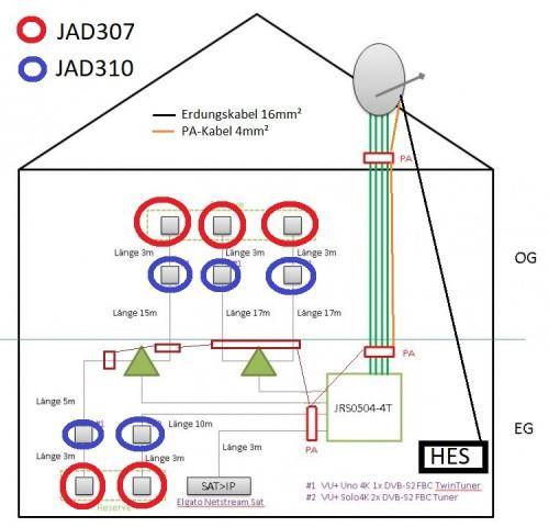 JultecJRS0504-4T-Unicable-Anlage-Planung_EN50494.JPG