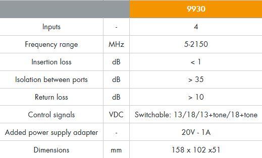 Johansson_9830_Power-Inserter_technische-Daten.JPG