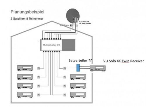 Skizze-Planung_Satanlage_Twin-Versorgung.JPG
