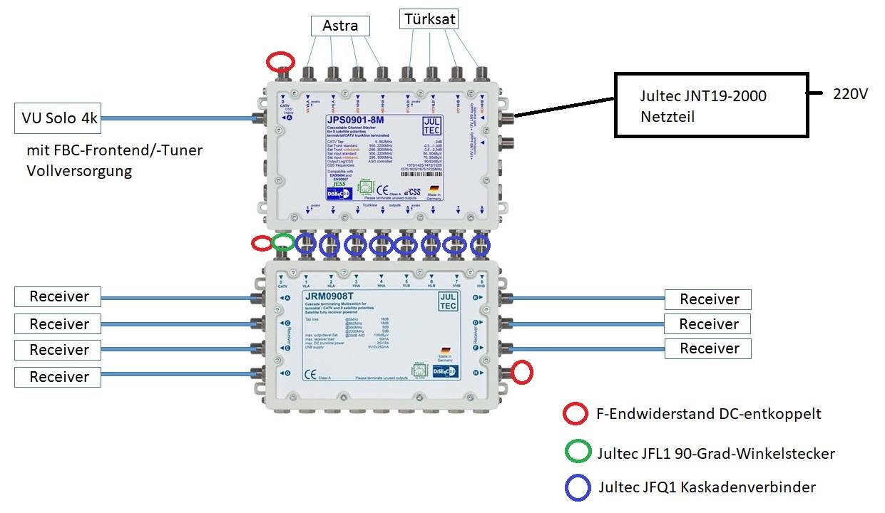 JultecJPS0901-8M_JRM0908T_2-Satelliten_Einkabel_Unicable_EN50494_Legacy-Satanlagenaufbau.jpg