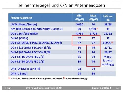DVB-T2-Vortrag Elektroinnung ES-NT_[Fo44].jpg