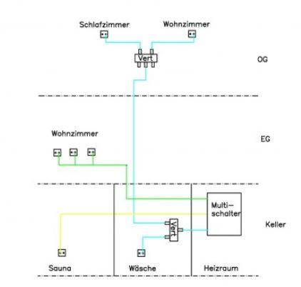 Soll-Zustand_hweilaender.JPG