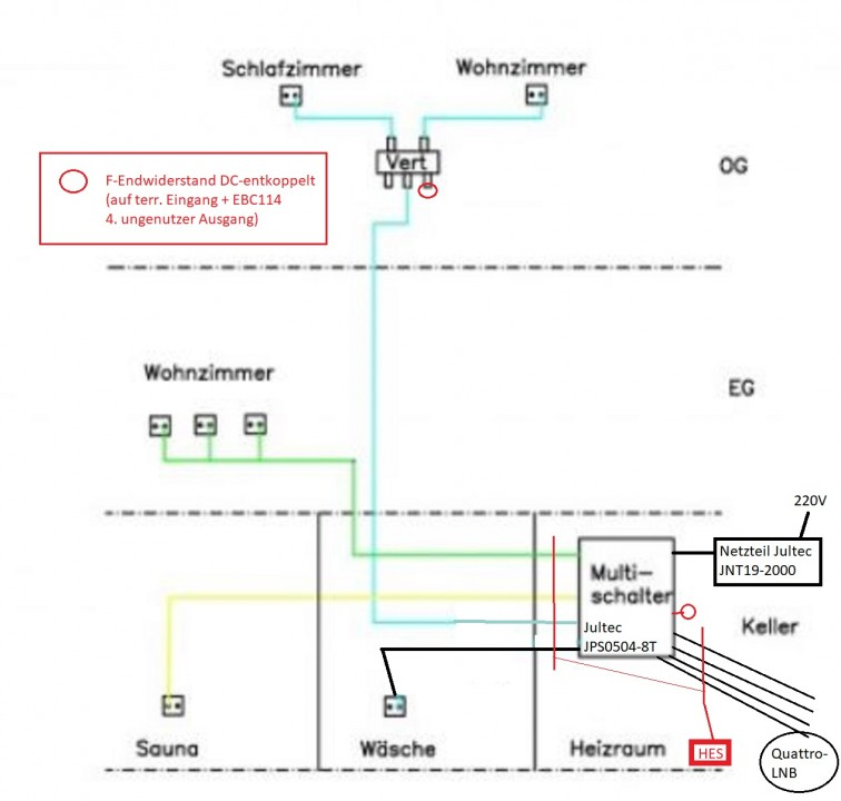 JultecJPS0504-8T_Planung_User_hweilaender.JPG