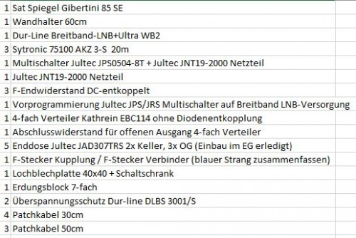 Stueckliste_User_hweilaender.JPG