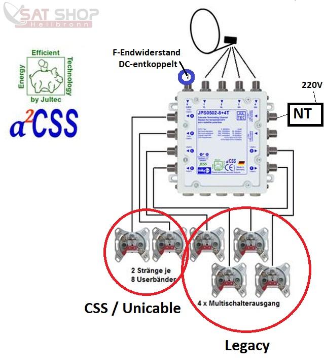 jultec-jps0502-8-4t-unicable-multischalter-2x8-ubs-ids-umsetzungen-4x-legacy~3.jpg