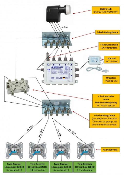 Groovy Umstellen Von Quad Lnb Auf Quattro Lnb Und Unicable Satanlagen Wiring Database Wedabyuccorg