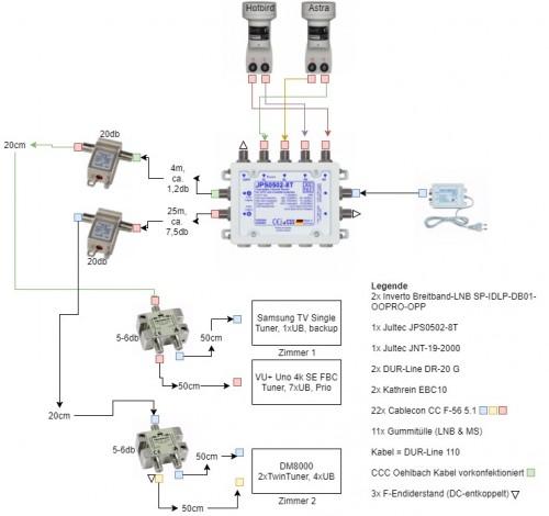 JultecJPS0502-8T_a2CSS-Breitband-LNB-Versorgung_Planung_Satanlage_Unicable_EN50494.jpg