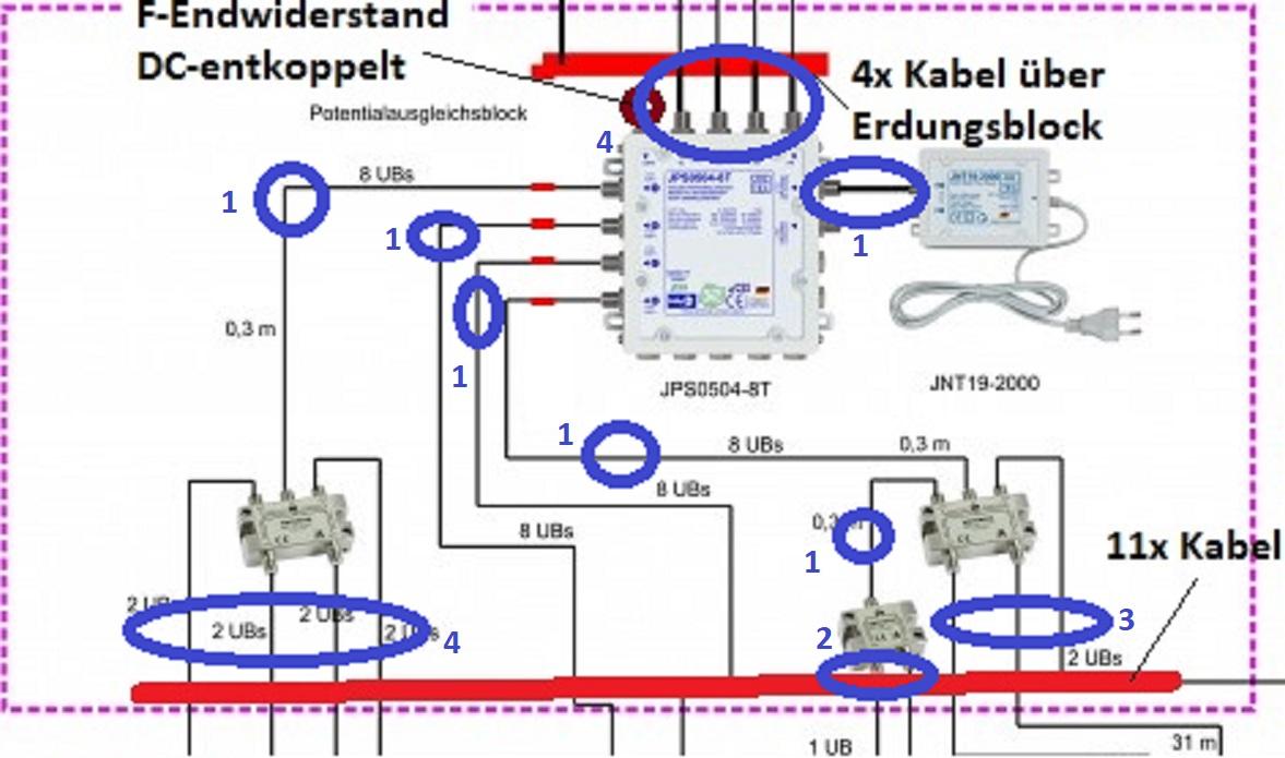 Zaehlung_Patchkabel_Bild_Markierung.jpg