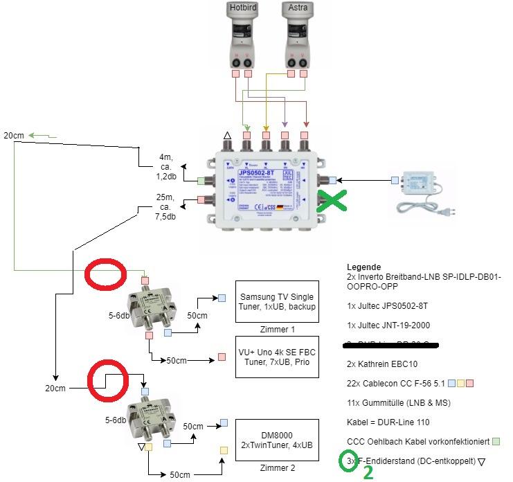 JultecJPS0502-8T_Verteilung_Antennendosen.jpg
