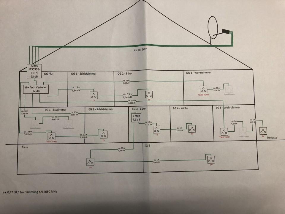 JultecJPS0501-16TN_Unicable-Satanlage_Planung_Skizze.JPG
