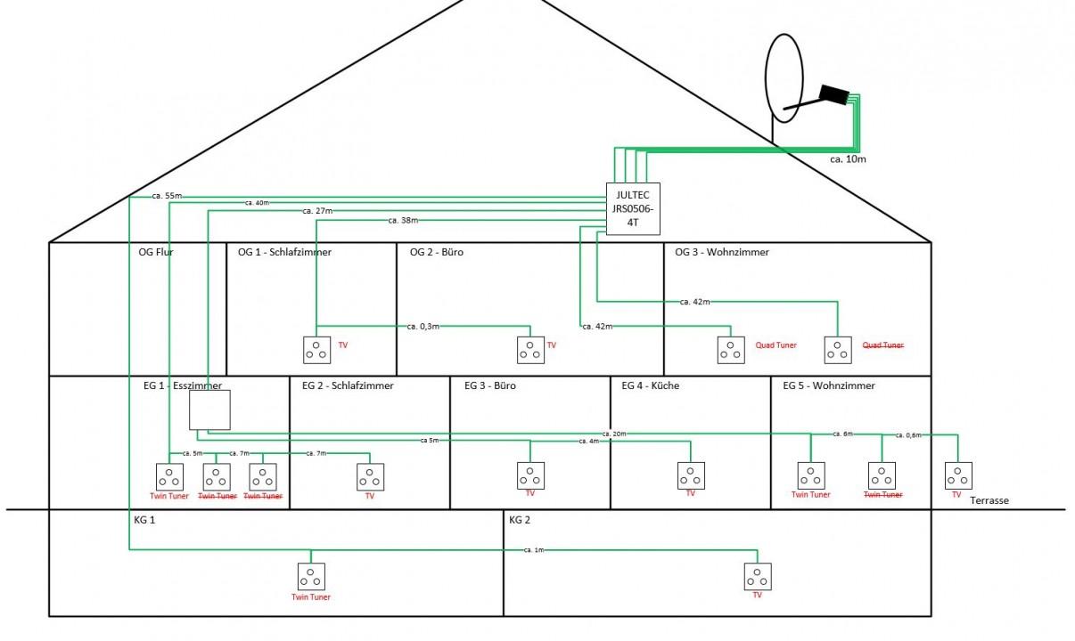 JultecJRS0506-4T_Breitband-LNB-Versorgung_Plan_Einkabelanlage_Unicable_EN50494.jpg