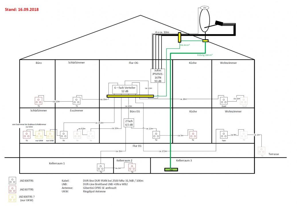 JultecJPS0501-16TN_JESS_EN50607_Satanlagen-Planung_Skizze-neu.jpg