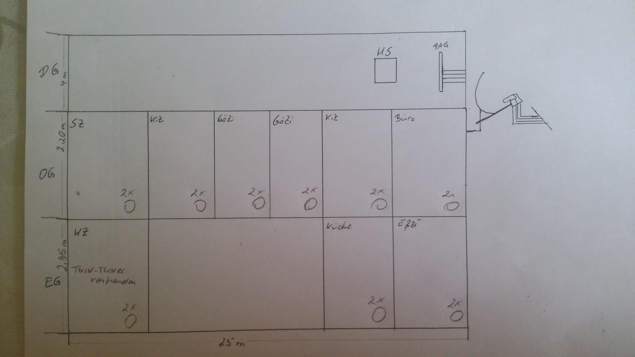 Satanlage_Legacy_9-Twin-18-Teilnehmer_Planung-Multischalter_JultecJRM.jpg