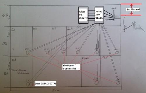 Satanlage_Unicable_Legacy_Twin-Teilnehmer_Planung-Multischalter_JultecJRM_JRS.jpg
