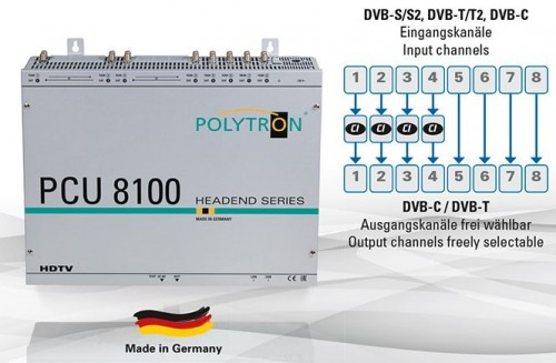PolytronPCU8100_Kopfstelle_Kopfstation_4xCI-Pay-TV_DVB-C_DVB-T.jpg
