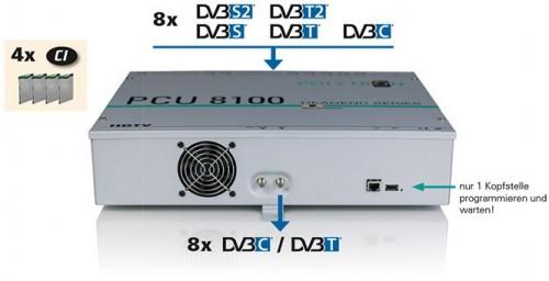 PolytronPCU8100_Kopfstelle_Kopfstation_4xCI-Pay-TV_DVB-C_DVB-T_Daten.jpg