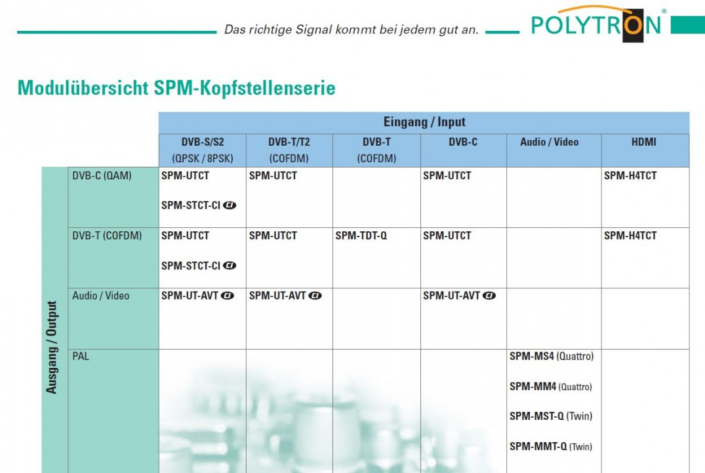 Polytron_SPM-Kopfstation_Moduluebersicht_DVB-S2_DVB-C_DVB-T2_HDMI_analog_digital.JPG