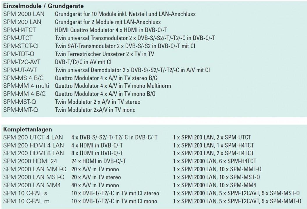 Polytron_SPM-Kopfstation_Module_Komplettanlagen_Uebersicht.JPG