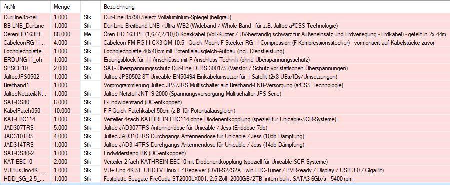 Bestellung_User_wendels.JPG