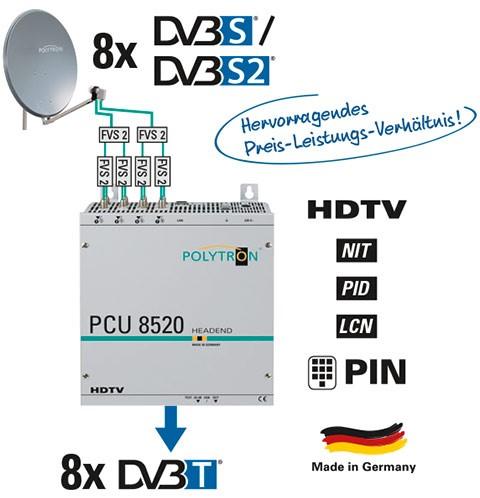 PolytronPCU8520_DVB-T_Kopfstation_Versorgung.jpg