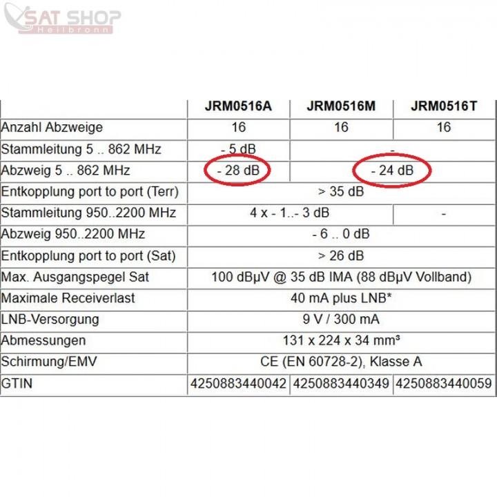 Jultec_JRM0516_technische-Daten.jpg