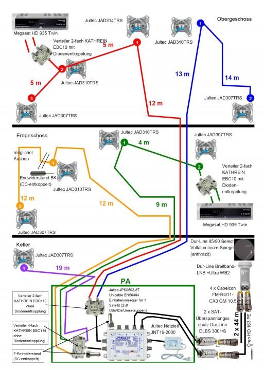 JultecJPS05020-8T_Whoeband_Breitband-LNB-a2CSS-Versorgung_UV-bestaendiges-Koaxkabel_Potentialausgleich.jpg