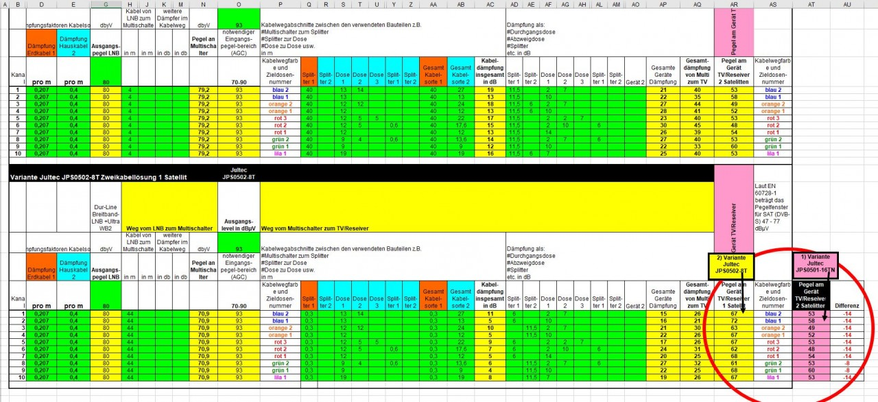 Unicable-Signalstaerke_Pegelberechnung-EN50494_EN50607_JESS.JPG