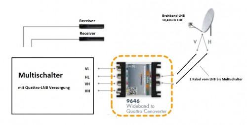 9646_Johansson_Unitron_Wideband-Converter_Anwendungsbeispiel.JPG