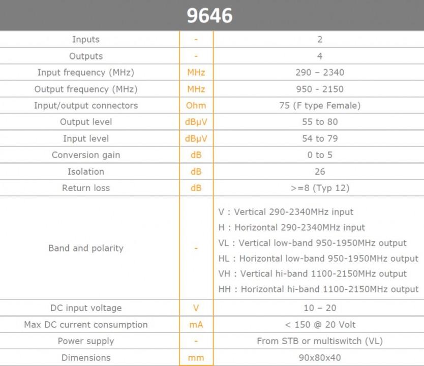 9646_Johansson_Unitron_Wideband-Converter_technische-Daten.JPG