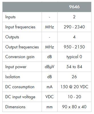 9646_Johansson_Unitron_Wideband-Converter_technische-Daten1.JPG