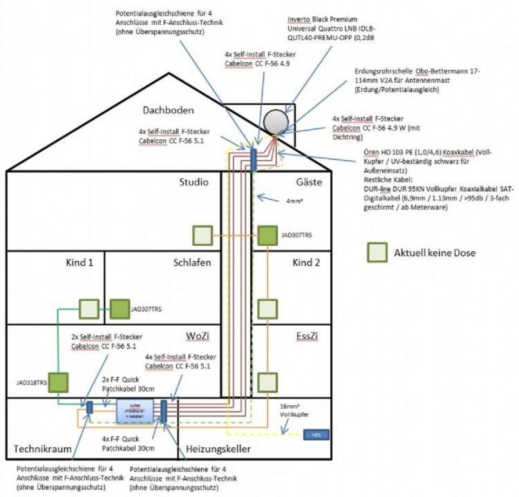 JultecJPS0502-8T_Unicable-Anlage_Planung_2_Straenge.jpg