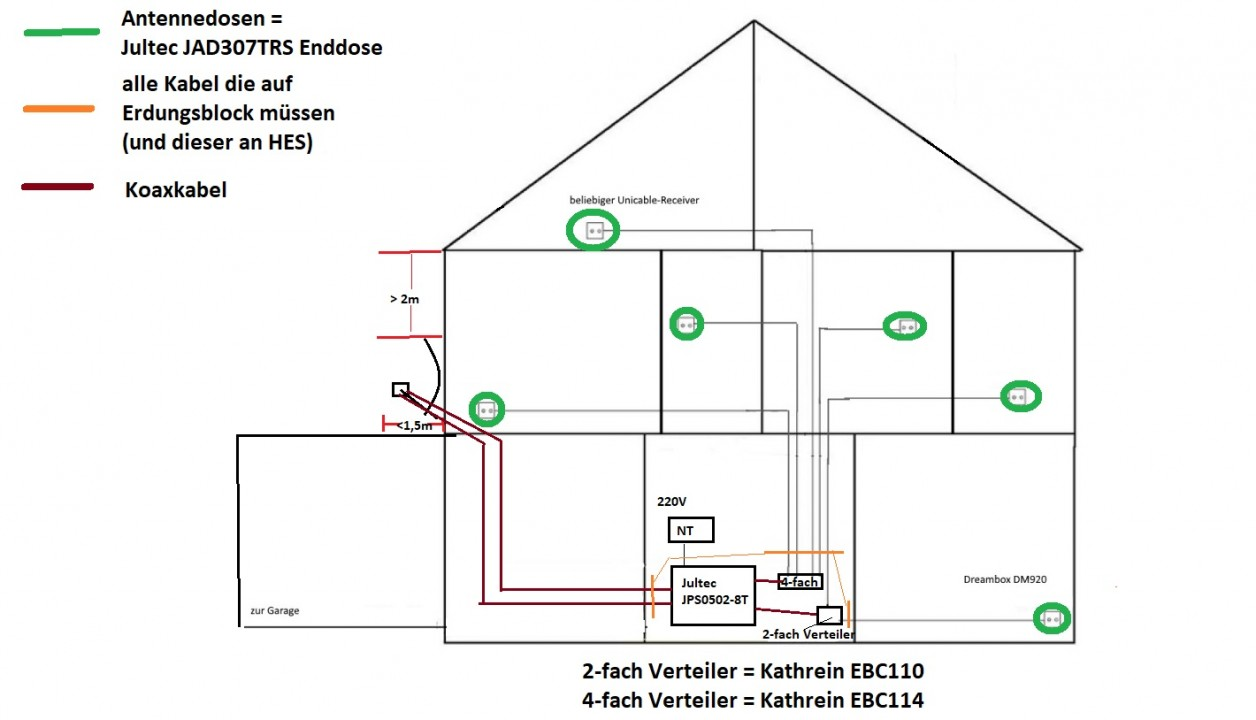 JultecJPS0502-8T_FBC-Tuner_Frontend_Unicable-Anlagen-Planung-Verteilung.jpg